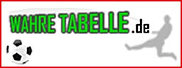 Wahre-Tabelle
